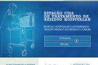 Estação de Tratamento de Resíduos Cisa: produto patenteado no INPI